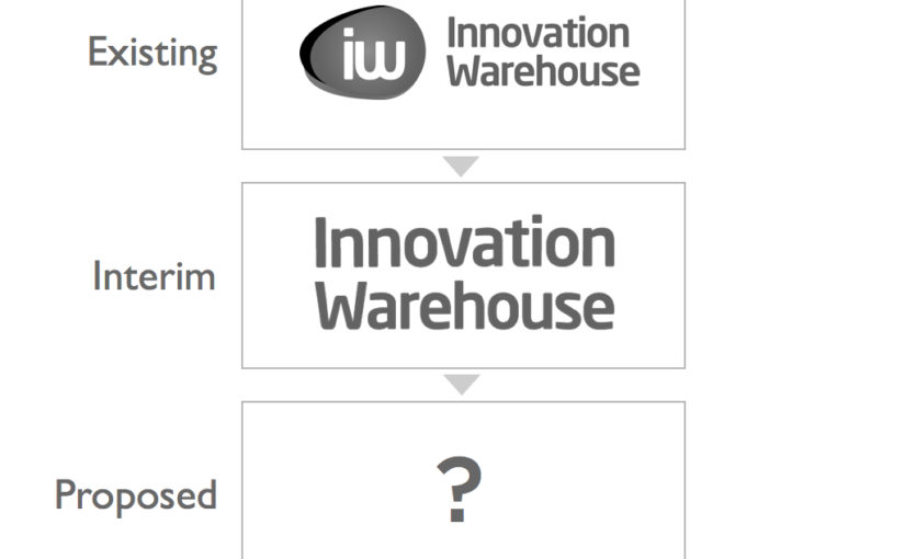 Innovation Warehouse 3: Brand Naming