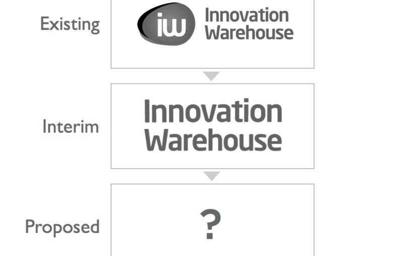 Innovation Warehouse 3: Brand Naming