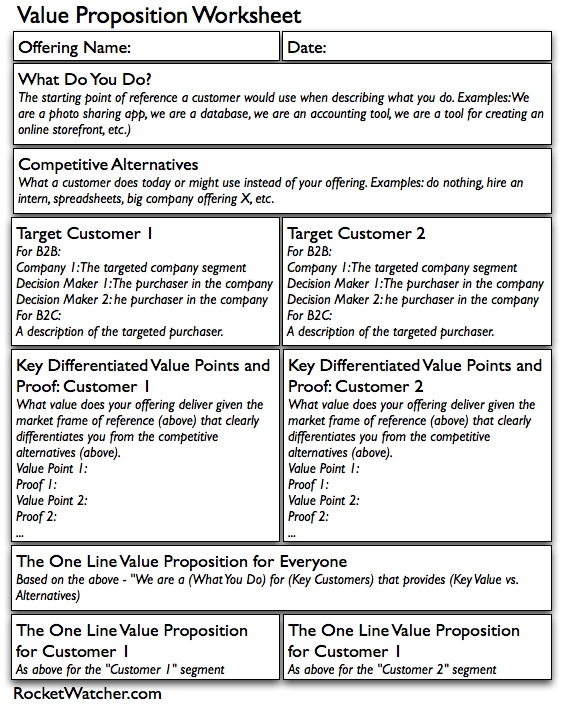 Value proposition worksheet peter j thomson for Values statement template