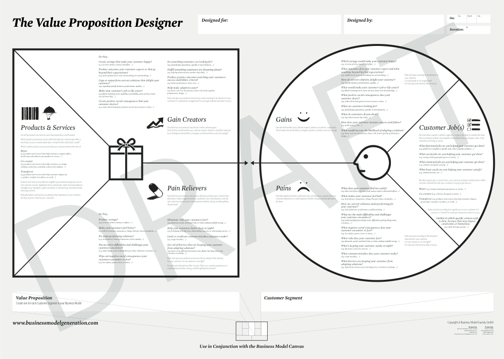 Value Proposition Design Alexander Osterwalder Pdf