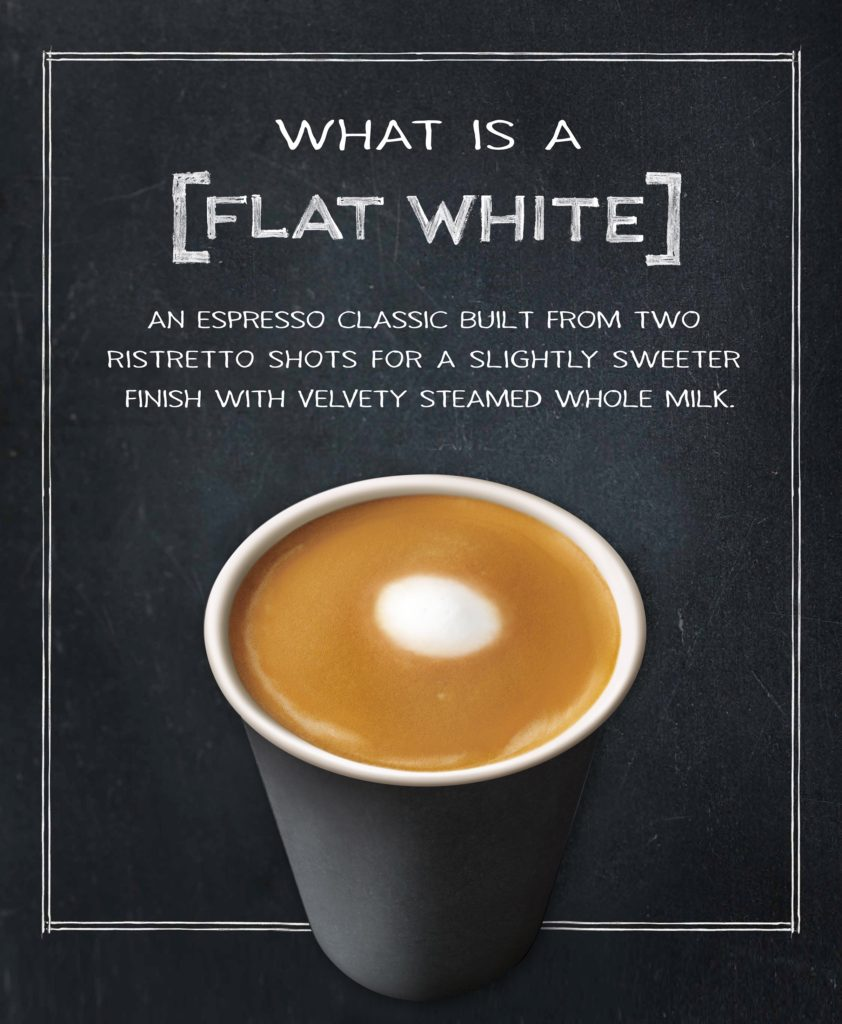What Is A Flat